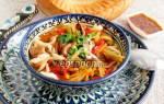 Лагман по уйгурски рецепт